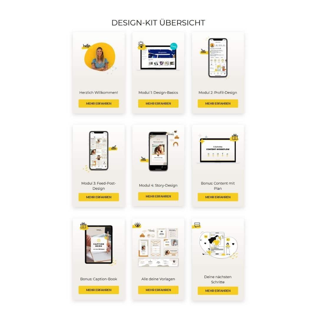 Onlinekurs Übersicht Design Beispiel Kathy