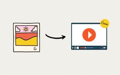 So erstellst du coole animierte Videos für Social Media ganz einfach mit Canva
