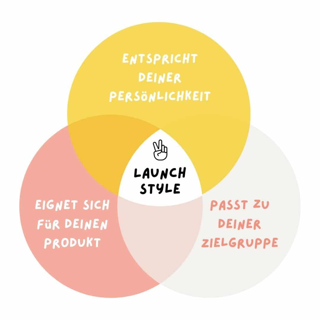 Dein eigener Launch-Style