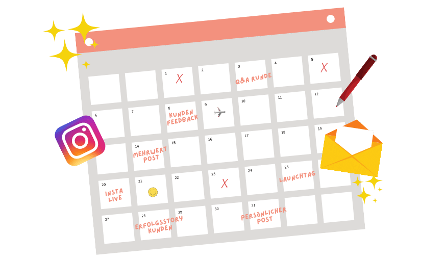 Blogartikel Content Planung für social Media 4 Schritte