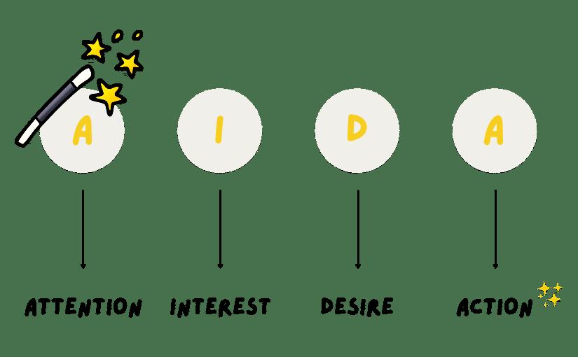 Blogartikel Produktlaunch Tipps